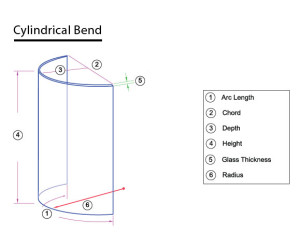 Cylindrical_terminology_one